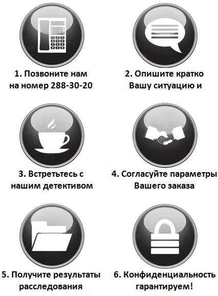 Детективное агентство в Красноярске частный детектив